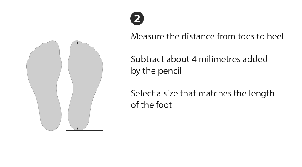 Betelli Shoes - How to measure your feet